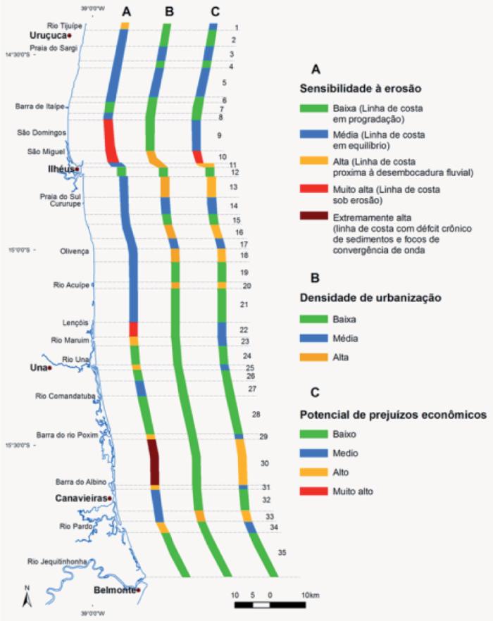 Diferentes níveis de sensibilidade à erosão (A), de densidade de urbanização (B) e de potencial de prejuízos econômicos (C) por ocupação urbana à beira-mar na Costa do Cacau.