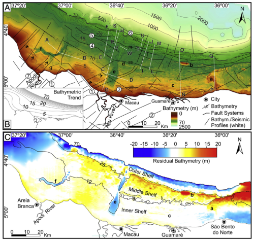 Fig. 6. (A) Bathymetric map showing main faults, bathymetric and seismic profiles and features (a—Coroa das Lavadeiras sand body, b—beachrocks, c—Guamaré subaqueous dunes field, d— Coroa Branca sand body, e—Açu Incised Valley, f—Apodi Incised Valley); (B) bathymetric trend map of the continental shelf area; (C) residual bathymetric map of the continental shelf area showing shelf compartments. Major faults: 1—Afonso Bezerra; 2—Carnaubais; 3—Macau; 4—Ubarana; 5—Pescada; 6—Shelf Edge Faults; 7—Areia Branca. (For interpretation of the references to color in this figure legend, the reader is referred to the web version of this article).