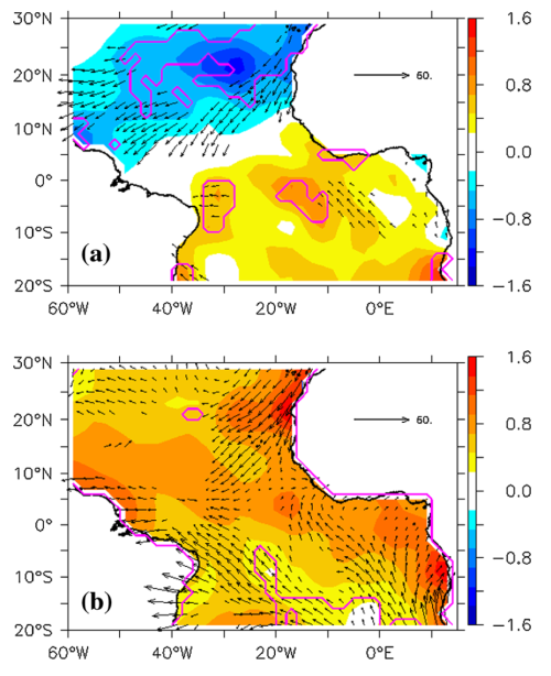 TotalchangeofSST(°C)andPWS(m2/s2)during1964–1975 (a) and 1976–2012 (b). Magenta contours indicate the 95 % Mann– Kendall confidence test for the SST; only PWS vectors significant according to the 95 % Mann–Kendall confidence test are plotted
